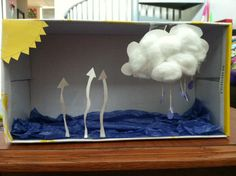 Water cycle diorama!