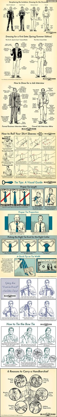 Let's Dress Manly - Mens Style Guide by Art of Manliness visual tips and guides all connected