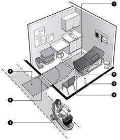 ADA compliant exam room