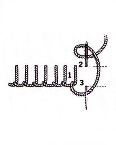 How To Embroider - Blanket Stitch - and more. Crewel Embroidery, Beaded Embroidery, Cross Stitch Embroidery, Embroidery Patterns, Embroidery For Beginners, Sewing For Beginners, Embroidery Techniques, Blanket Stitch, Edge Stitch