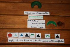 Esperienze chiave per la preposizione – Psicogrammatica Montessori 6-9 anni – Lapappadolce Montessori, Language Arts, Language