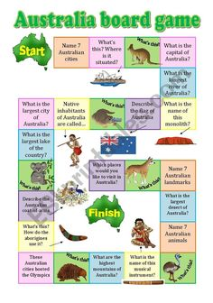 Geography Worksheets, Geography Activities, Geography Lessons, Art Activities For Kids, Australia For Kids, Australia School, Australia Crafts, Geography Of Australia, I Love School