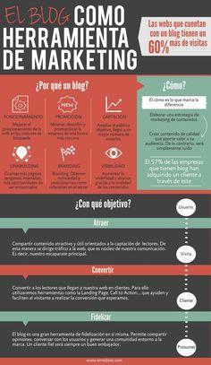 El #blog como herramienta del #marketing #online #infografia #emprendedores www.carlosybarbara.com