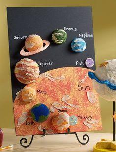 PINTERESTing! Solar System