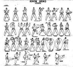 Shorin Ryu Kata Diagrams | KIHON HEIKO