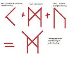 Binding rune – Pinned by The Mystic's Emporium on Etsy – Vikings – Home crafts Rune Symbols, Magic Symbols, Symbols And Meanings, Viking Symbols, Egyptian Symbols, Ancient Runes, Norse Runes, Viking Runes, Norse Mythology