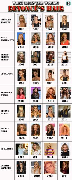 A look at Beyonce's different hairstyles throughout the years