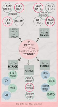 Que faire quand on sennuie ?