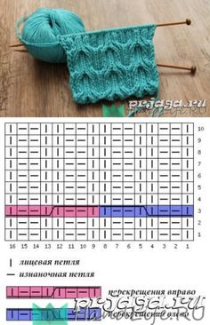 knitting Crochet Socks Tutorial Crafts 19 Ideas Sewing is good and very useful. You m Archaeology Archaeology excavation Crafts crochet good Ideas Knitting Sewing Socks tutorial Easy Knitting Patterns, Knitting Charts, Crochet Blanket Patterns, Lace Knitting, Knitting Stitches, Knitting Designs, Stitch Patterns, Knit Crochet, Crochet Ideas