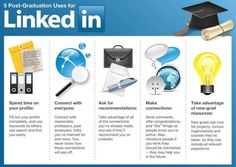 """""""Linkedin, The New Learning Experience For College Students, Job Seekers & Professionals"""""""