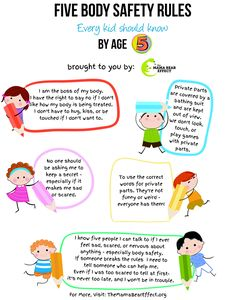 Free Download - 5 Body Safety Rules Every Kid Should Know by Age 5