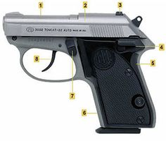 This is my back-up girl gun. Beretta Tomcat 3032 fits nicely in any pocket. Easily concealable.