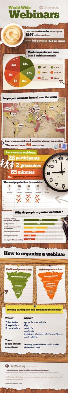 World Wide Webinars - who uses webinars and how.