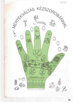 Mértékegységváltás kézszorobánnal o - Kiss Virág - Picasa Webalbumok Dyscalculia, 1, Teacher, Album, Education, School, Kiss, Numbers, Archive