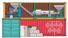 How do recycled plastic building bricks work?