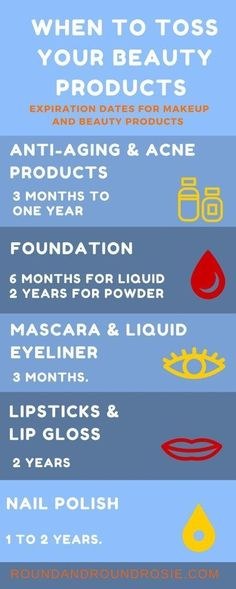 Infographic when to throw out makeup. Click through for more tips.