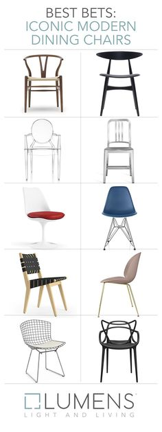 These famous modern dining chairs are ready to make a chic appearance around your table, with some of the best names in modern furniture design behind them. See our top picks for modern seating and a bit of history behind each iconic chair design. Furniture Sale, Modern Furniture, Furniture Design, Masters Chair, Modern Fan, Modern Dining Chairs, Visual Comfort, Scandinavian Style, Chair Design