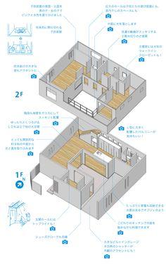 No.005 角地のにぎやかさを感じない 中庭でゆとり空間の家 タイコーアーキテクト 大阪で建てるダブル断熱&SE構法の注文住宅