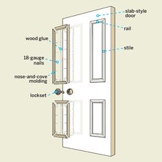 Apply panel molding to a featureless door to create a grand entrance to any room. We show you how.   Illustration: Gregory Nemec   thisoldhouse.com