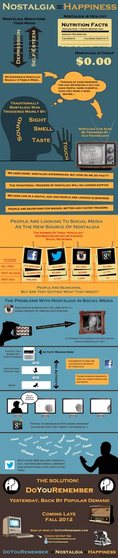 Nostalgia & Social Media #infographic