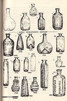 Old bottle styles – antique bottles Antique Glass Bottles, Antique Glassware, Bottles And Jars, Glass Jars, Perfume Bottles, Mason Jars, Vintage Bottles, Vintage Perfume, Glass Collection