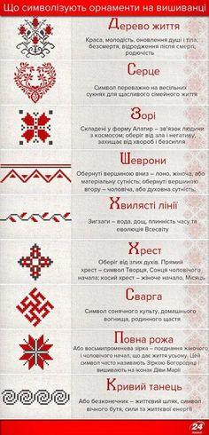 Символіка вишивки