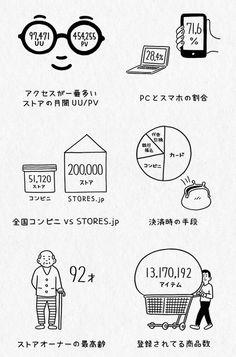 STORES.jp HITS 200,000 STORES!! Diagram Design, Chart Design, Vector Design, Information Design, Information Graphics, Japanese Illustration, Graphic Illustration, Japan Graphic Design, Typo Logo