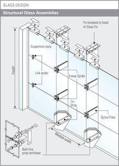 Glass Design - Structural Glass Assemblies. Check out that cool T-Shirt here:  https://www.sunfrog.com/trust-me-im-an-engineer-NEW-DESIGN-2016-Black-Guys.html?53507