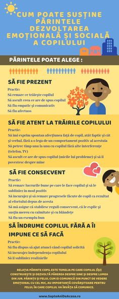 #Parenting #părinți #educație #copii #descarcă #Infografic Cum poate susține părintele dezvoltarea emoțională și socială a copilului (Infografic) Educational Activities, Preschool Activities, Teacher Supplies, Positive Discipline, Twin Babies, Baby Play, School Counseling, Emotional Intelligence, Presentation Design