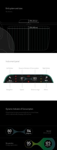 Graphic User Interface for electric car - Škoda Citigo by Ondrej Velebny, via Behance