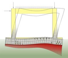 BuildingHow > Products > Books > Volume A > The reinforcement II > Foundation > Strip foundation