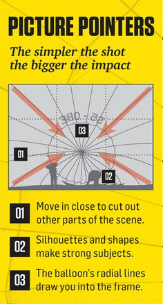 10 rules of photo composition