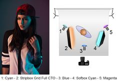 I started playing the Rosco Photo Gel kitabout a week ago, and after a few tests Ican say I really love all those awesome colors. Hit the jump for 8 lighting setups using gels before diving into how I used it, let's do a quick content overview, it includes 20 square sheets of 30x48cm with …