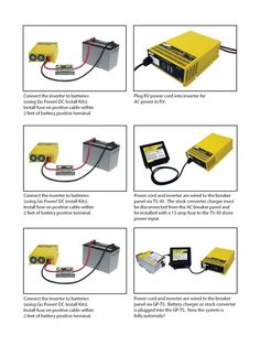 rv dc volt circuit breaker wiring diagram power system on an inverter installation go power