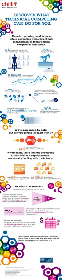 Your organisation is surrounded by data but are you getting the most from it?