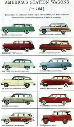 1954 Station Wagons..Re-pin brought to you by agents of #carinsurance at…