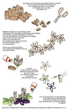 En dessin : créer une jolie fresque murale avec des rouleaux de papier toilette // http://www.deco.fr/loisirs-creatifs/actualite-564724-creer-fresque-murale-rouleaux-papier-toilette.html