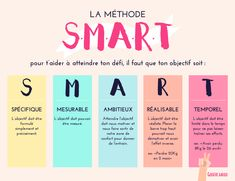 Goodie mood - Use the SMART method to reach your goals more easily! On Goodie Mood, the Feel Good and Creativity - Smart Methode, Formation Management, Stephen Covey, French Language Lessons, Business Coach, Miracle Morning, Burn Out, Mood, Positive Attitude