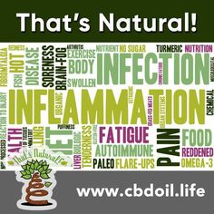 Inflammation in our bodies is the root of many diseases and much discomfort, but recent studies suggest that it may actually end up being lethal. C-reactive protein (CRP) is a protein that is naturally produced by the liver, but it increases during an acute inflammatory response. This can be an indicator for inflammation in the body.  Non-psychoactive cannabinoids like CBD (Cannabidiol), CBC (Cannabichromene), CBG (Cannabigerol), and CBN (Cannabinol) may actually help the body's…