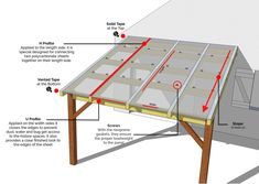 Polycarbonate Patio Roof, Terrific result and natural light- ePlastUSA - Pergola Ideas Patio Diy, Pergola With Roof, Wooden Pergola, Backyard Pergola, Small Pergola, Patio Ideas, Gazebo, Corner Pergola, Pergola Shade
