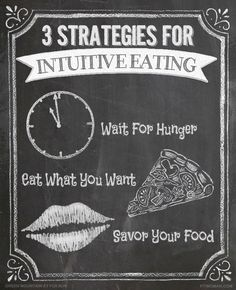 Intuitive Eating Strategies | Mindful Eating for Weight Loss