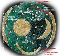 The Nebra Disc - Earliest Known And Very Complex Guide To The Heavens