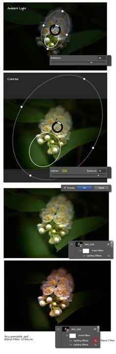 40 Adobe Photoshop Cs6 Free Tutorials For Beginners