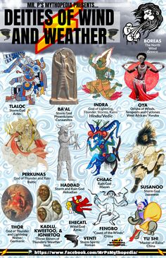 Deities of Wind and Weather in World Mythology! World Mythology, Greek Mythology, African Mythology, Mythological Creatures, Mythical Creatures, Myths & Monsters, Sea Monsters, Religion, Susanoo