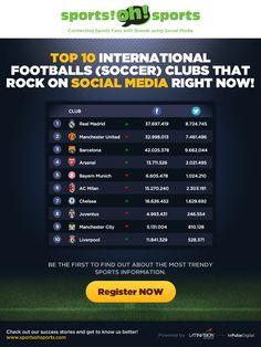 Sports Oh Sports - Facebook Tab - Ranking