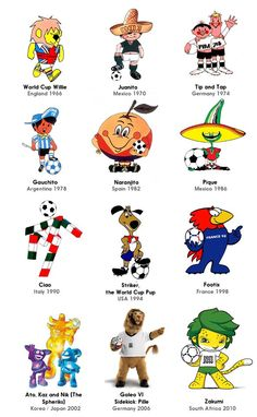 Mascotes das Copas.