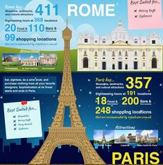 An infographic of Travel Tips For Europe with ideas on where to stay and what to see!.