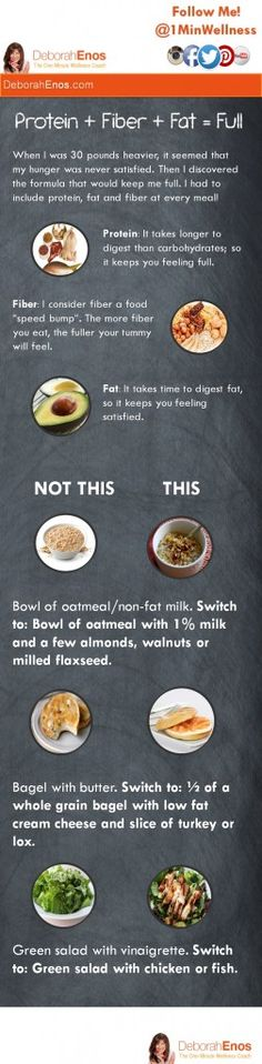 The secret formula for feeling fuller longer!  #FitFluential #Health #WeightLoss