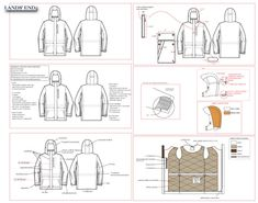 1b855c22c5f0 how to create a tech pack for apparel - Google Search