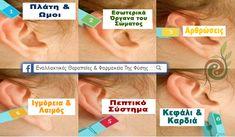 Τοποθετήστε Ένα Μανταλάκι Στο Αυτί Σας και Ανακουφιστείτε από τους Πόνους σε Όλο το Σώμα - share24.gr Baseball Cards, Health, Health Care, Salud
